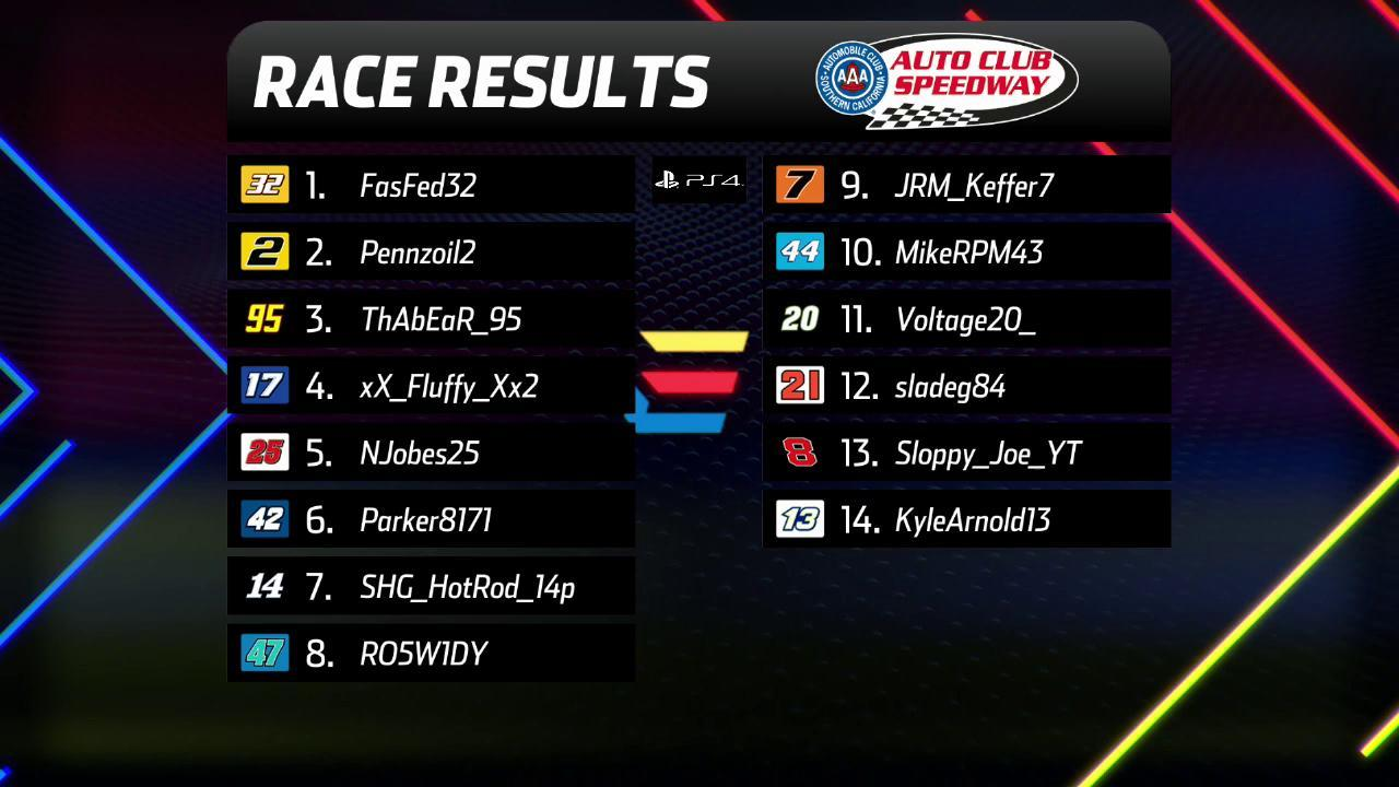 Ps4 Final Results Auto Club