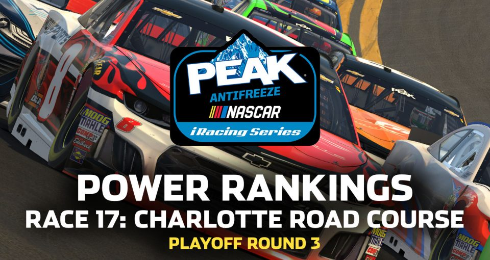 Peak Power Rankings 2019 Roval