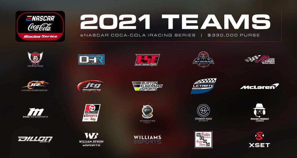 Enascar Iracing 2021 Teams Coca Cola Series